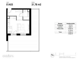 Nowe mieszkanie z dojściem do własności
