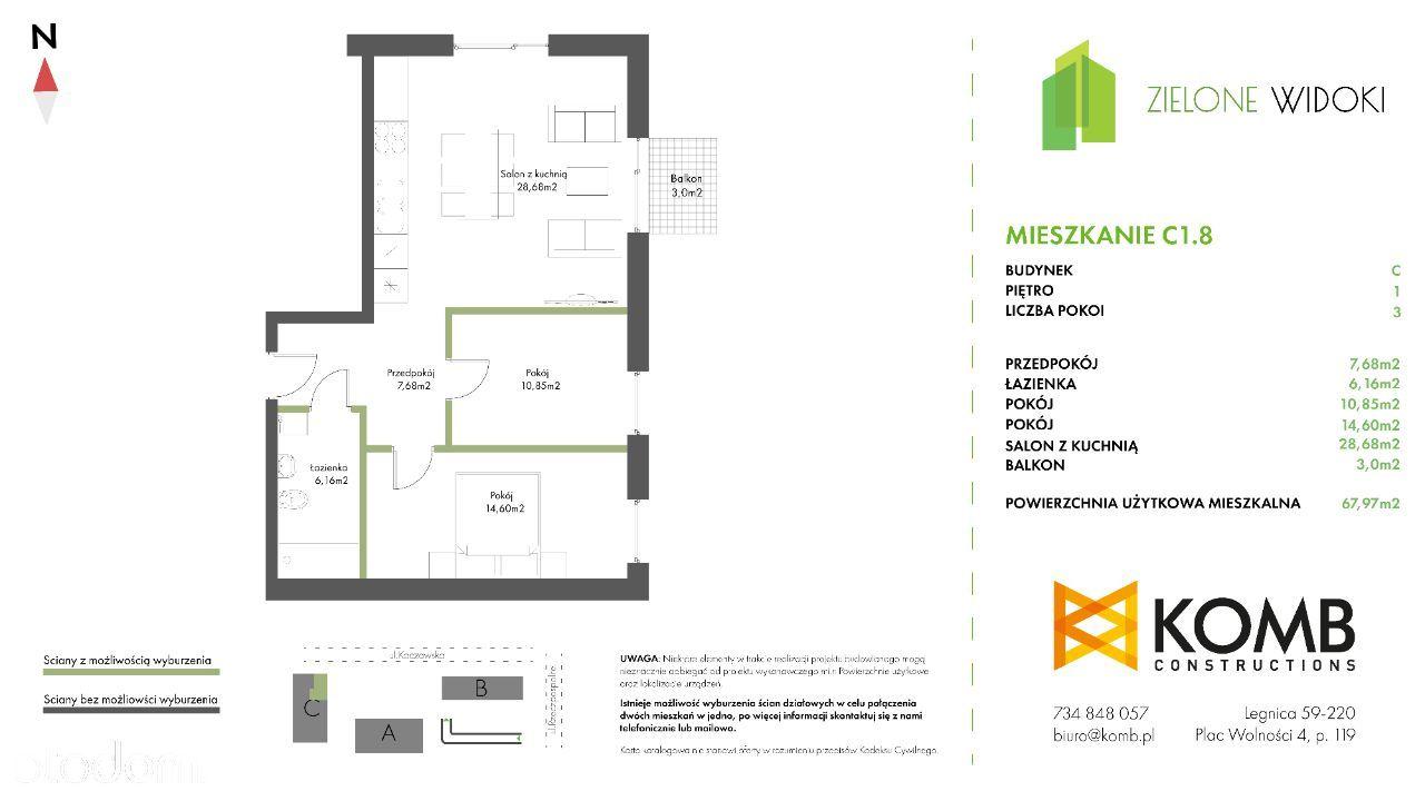 ZIELONE WIDOKI, Nowe mieszkanie deweloperskie C1.8