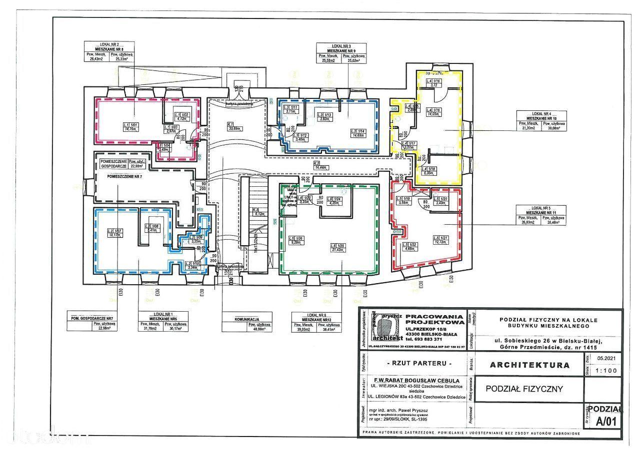 Mieszkania w Centrum Bielska-Białej