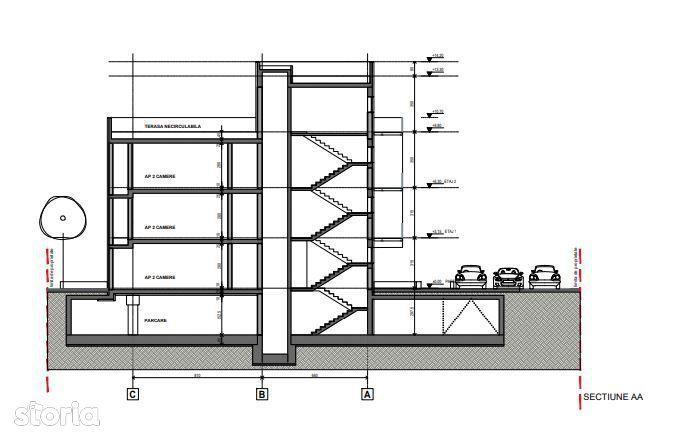 Rahova Sebastian 1800 mp aut de constructie 34 apart si 36 loc parcare