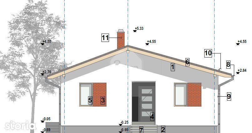 Teren cu Autorizatie de Casa | 500 mp | usor Accesibil | zona Apahida