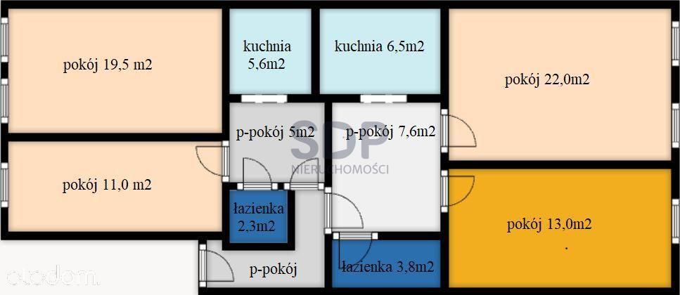 Dwa mieszkania 2 pokojowe;
