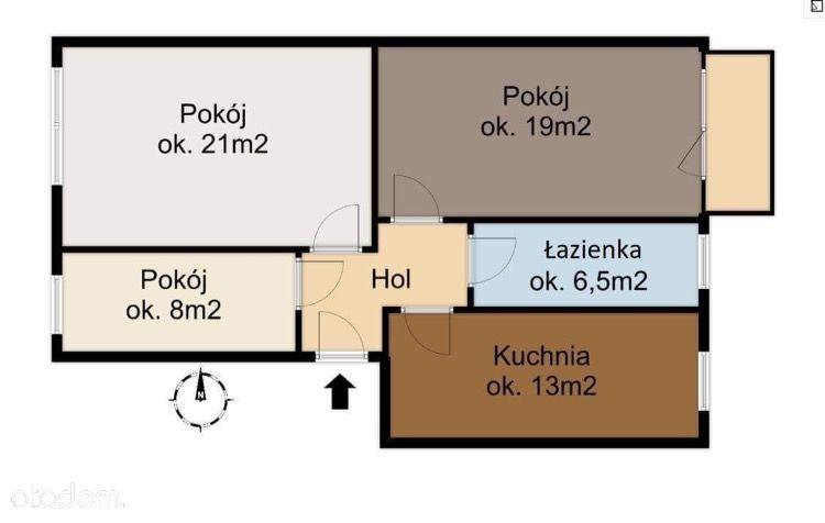 Mieszkanie w centrum Wrocławia