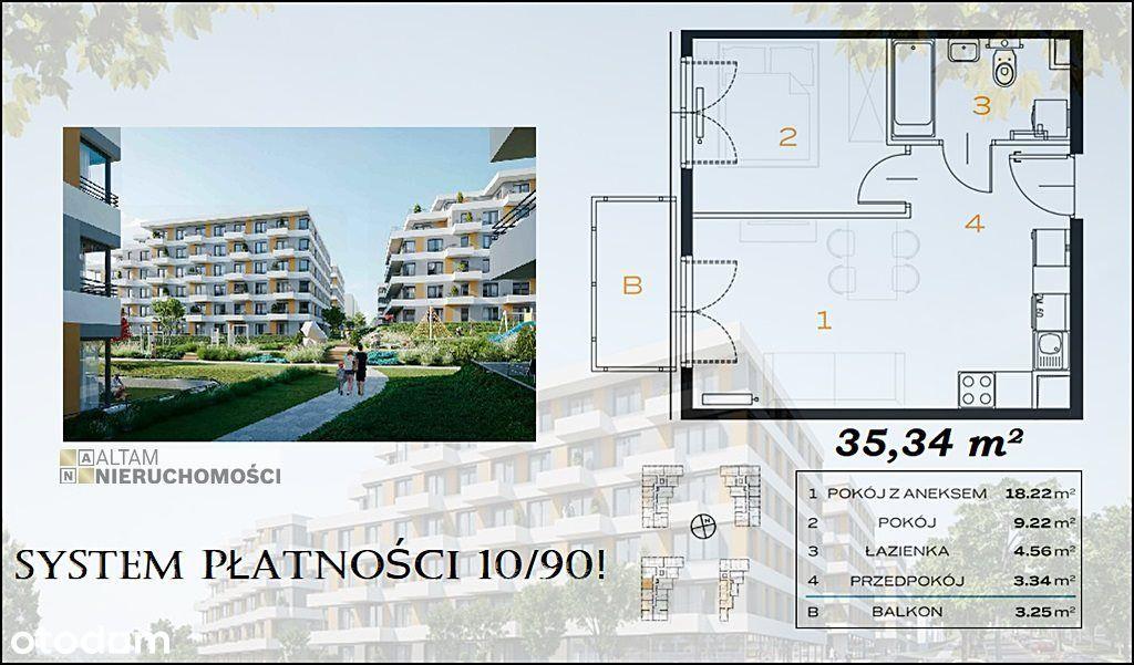 10/90! 2pok balkon, tramwaj -ok. al.29Listopada 0%