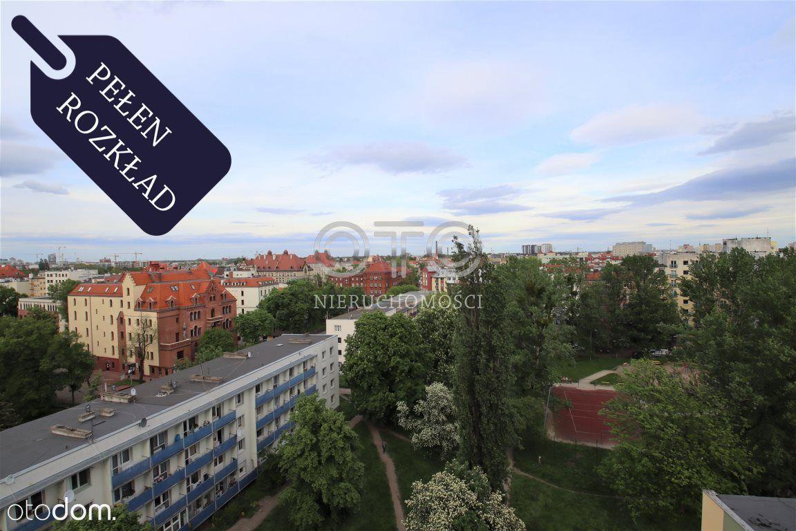 Wroclavia ok./Balkon/Rozkład/Inwestycja/M.miejskie