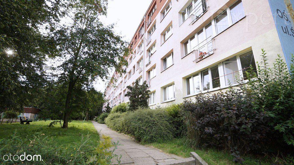 Dwa pokoje ul.Św.Marcina-spółdzielcza własność