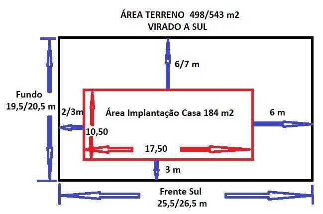 procuro terreno entre cascais e oeiras com 498 m2 a 543m2