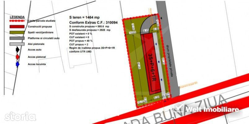 Teren de bloc cu front la stada Buna Ziua, 1464 mp, incadrare UM3