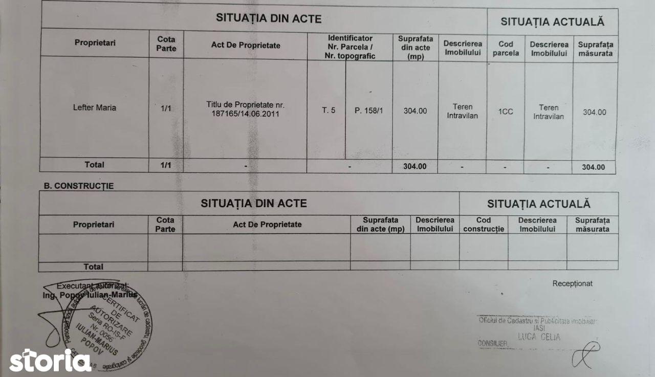 Ocazie!!! Teren, zona Nicolina, 304 mp, 76 000 euro