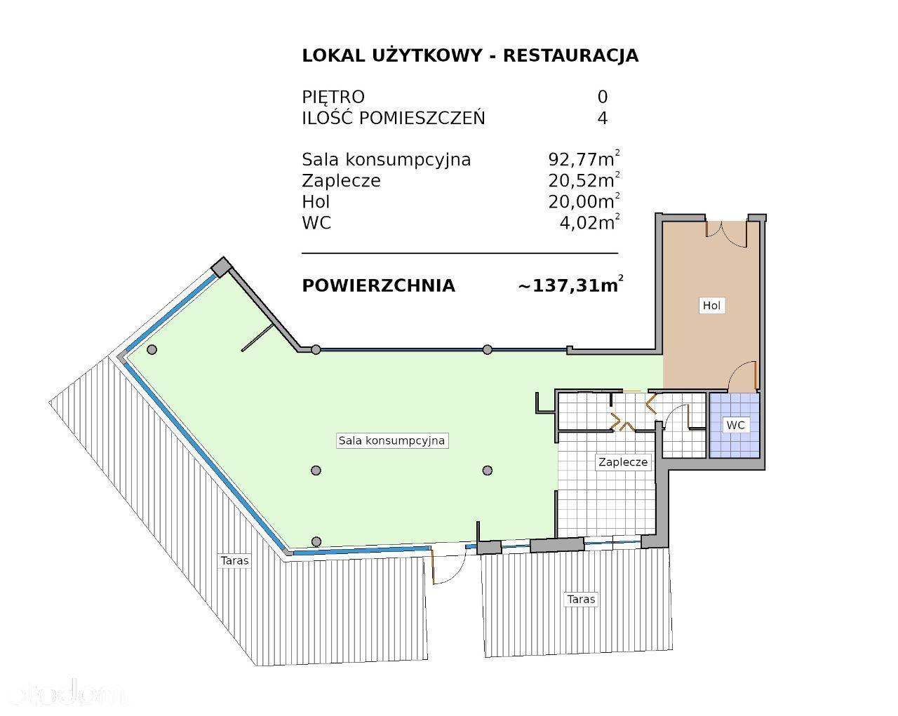Lokal usługowy - Restauracja