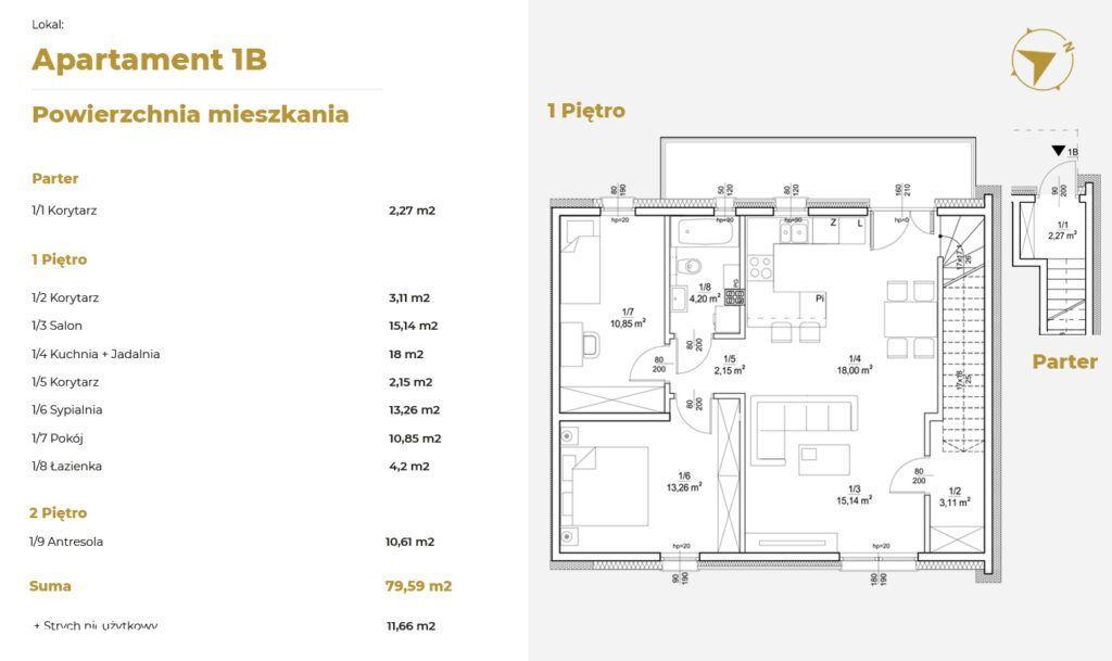 Mieszkanie okolice Milicza