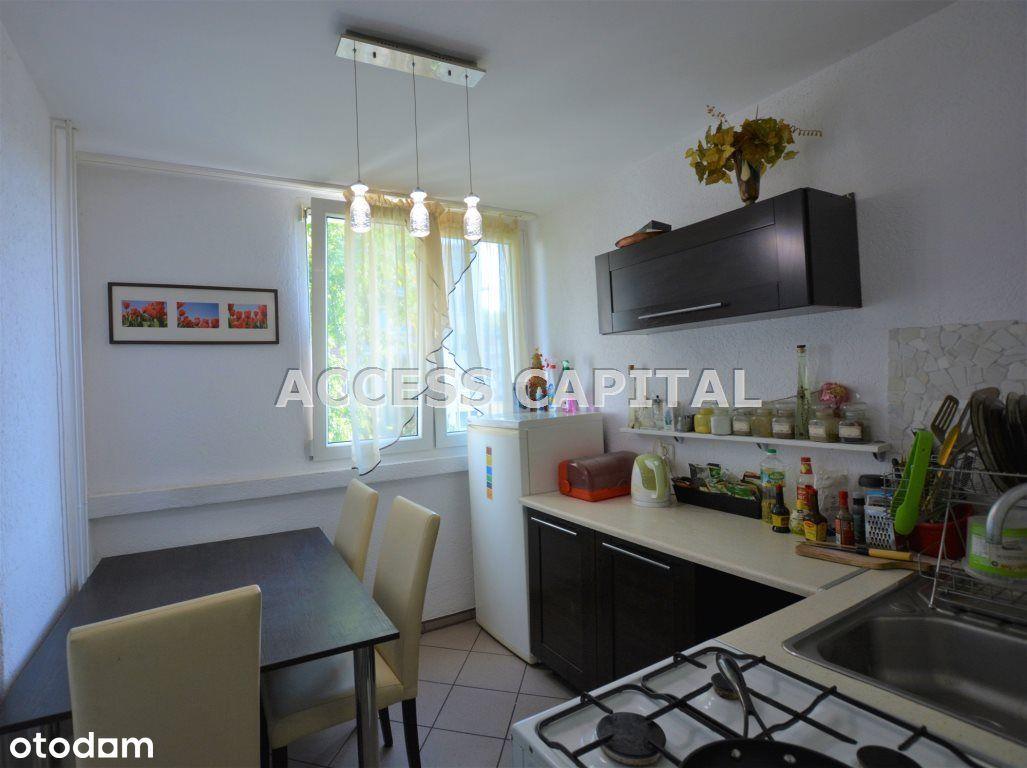 Mieszkanie, 37,20 m², Lubin