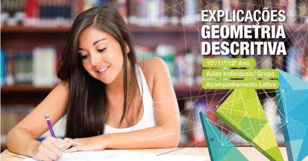 Explicações Geometria Descritiva
