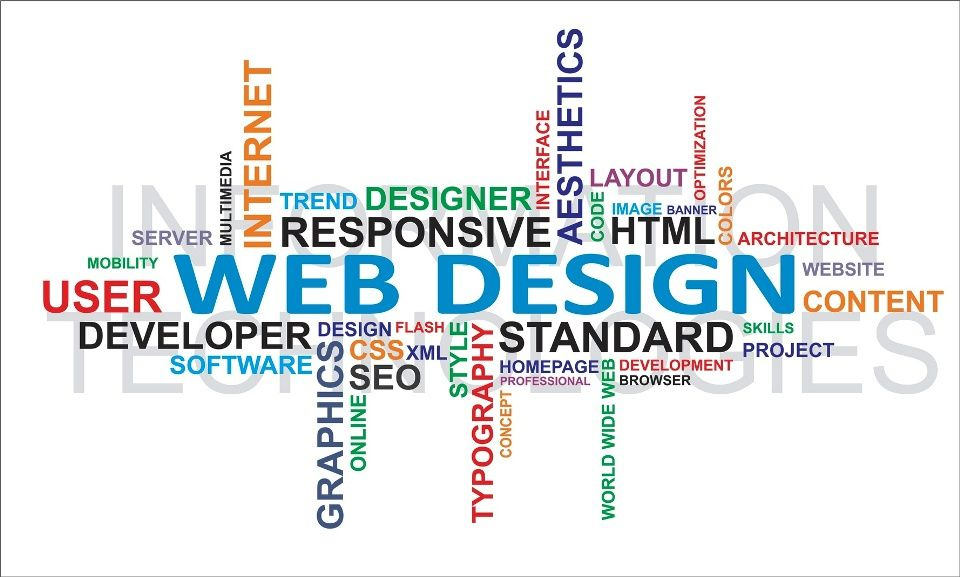 Web Design – Designer Freelancer – Sites Lowcost – Multimédia
