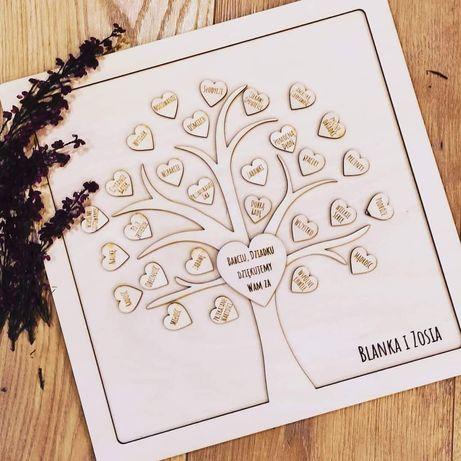 Drzewko z Twój tekst