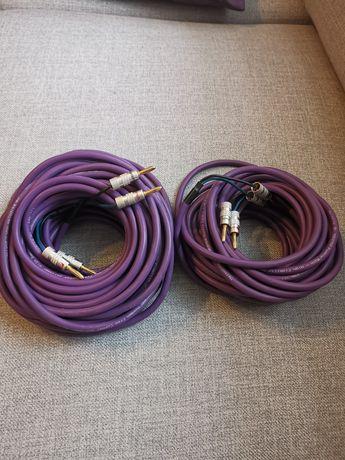 Kabel głośnikowy Melodika 10m i 15 m