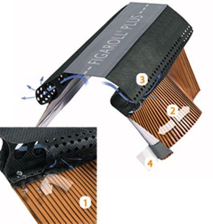 Taśma kalenicowa Braas Figaroll Plus czarna 120cm