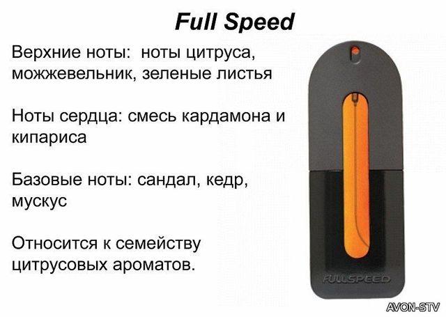 Full Speed Avon