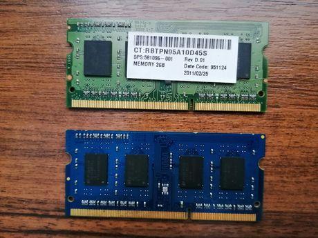 Модуль памяти 2 gb DDR3