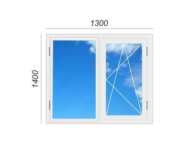Вікна 1300*1400 в наявності
