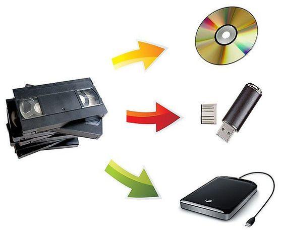 Оцифровка видеокассет VHS, DV и Видеомонтаж