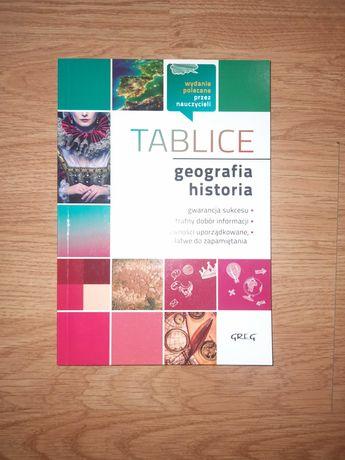 Tablice geografia historia