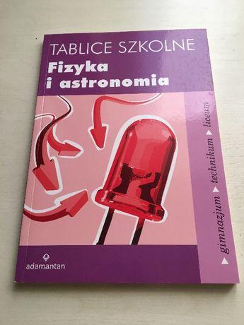Fizyka i astronomia tablice szkolne