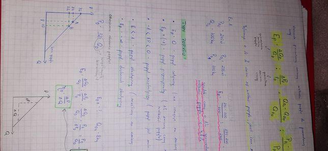 Notatki z teorii ekonomii