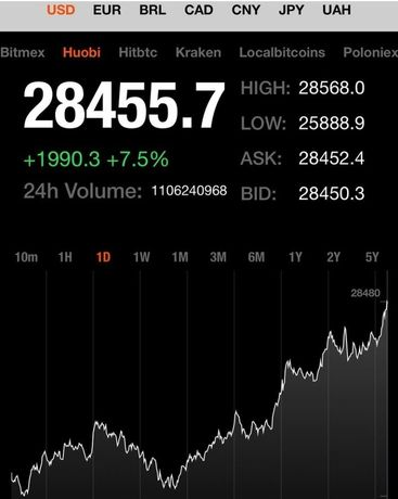 Биткойн, Эфир, Холо. Вводный курс по финансовому рынку и криптовалюте.