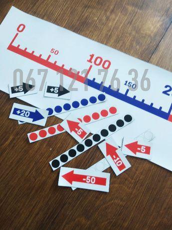 Числова магнітна лінійка з картками (від 0 до 1000)