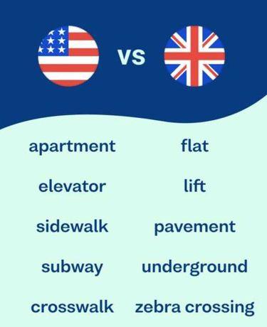 Американский разговорный английский онлайн