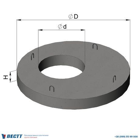ЖБИ плиты перекрытия колодцев (264-1224 кг)