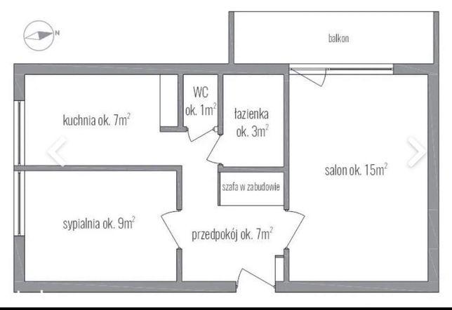 Mieszkanie okazja bez posrednikow
