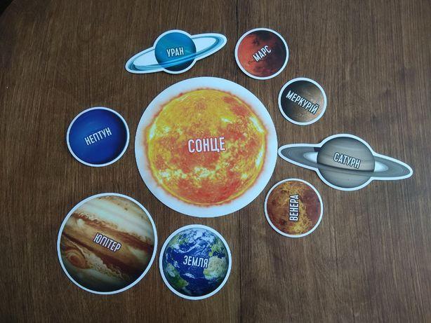 Сонячна система, набір магнітний.