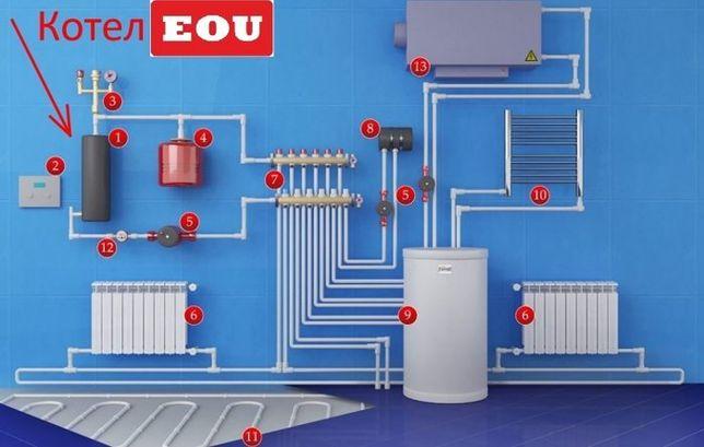 энергосберегающий котел ЭОУ
