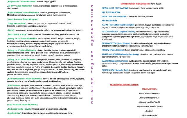 MATURA JĘZYK POLSKI 2021 – NOTATKI PDF, repetytorium, vademecum