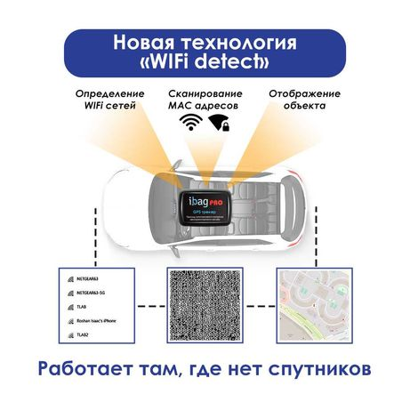 Проф. GPS трекер. Найдет даже под землей. 4 спут. сист.+WIFI detect