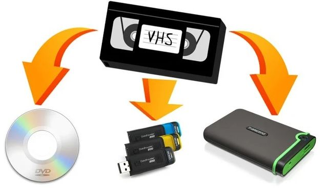 Оцифровка відеокасет VHS