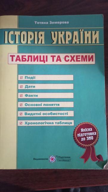 Книга истории Украины ЗНО
