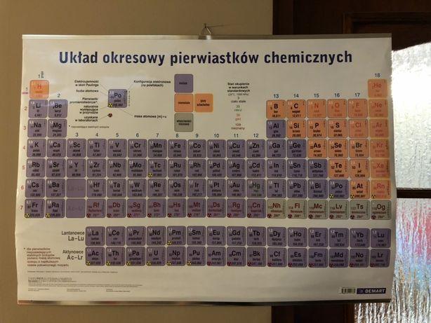 Plakat układ pierwiastków chemicznych tablica Mendelejewa 50x70cm