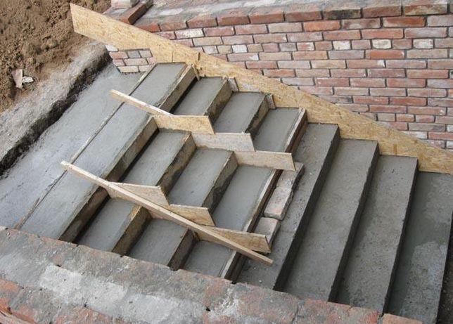 Стяжка пола, бетонные полы