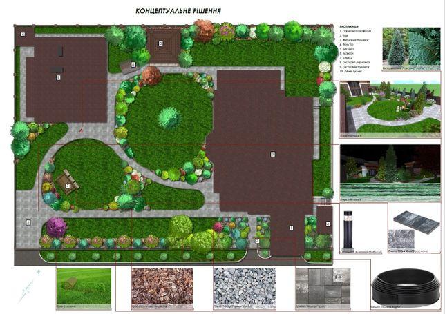 Ландшафтний дизайн. Комплексна реалізація (газон, автополив, висадки).