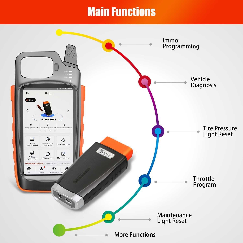 Máq. Reprodução/Programação de Chaves Automóvel Inteligente  Nova