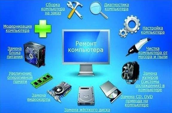 Переустановка Windows обслуживание компьютеров и ноутбуков