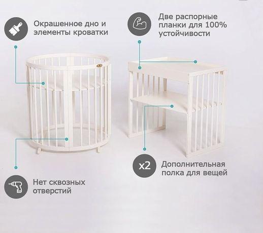 Кроватка 9в1