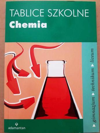 Tablice szkolne. Chemia. Technikum/liceum.