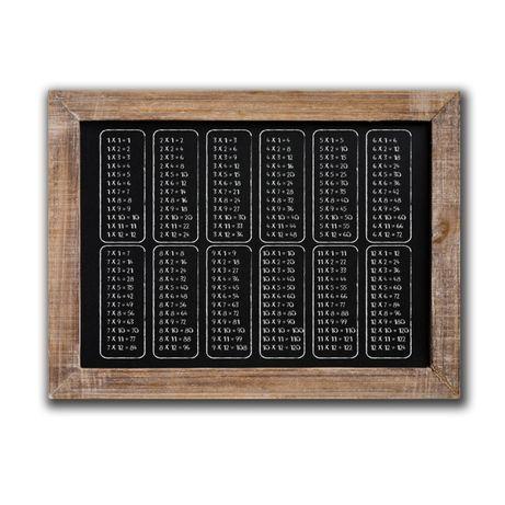 TABLICZKA MNOŻENIA wydrukowana na płótnie 45x60 cm