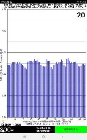 Nissan Leaf SV/2012/24 kBт едет 50-70км.СРОЧНО.