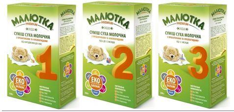 Детское питание ГОСТ Малютка Премиум 1 2 3 смесь на вес 1кг / 160гр