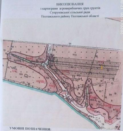 Продам земельну ділянку 0.12 га